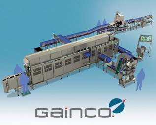 Gainco Yield Management System